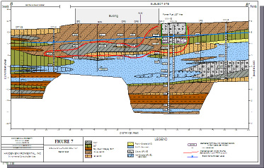 Geologic Cross Section Software